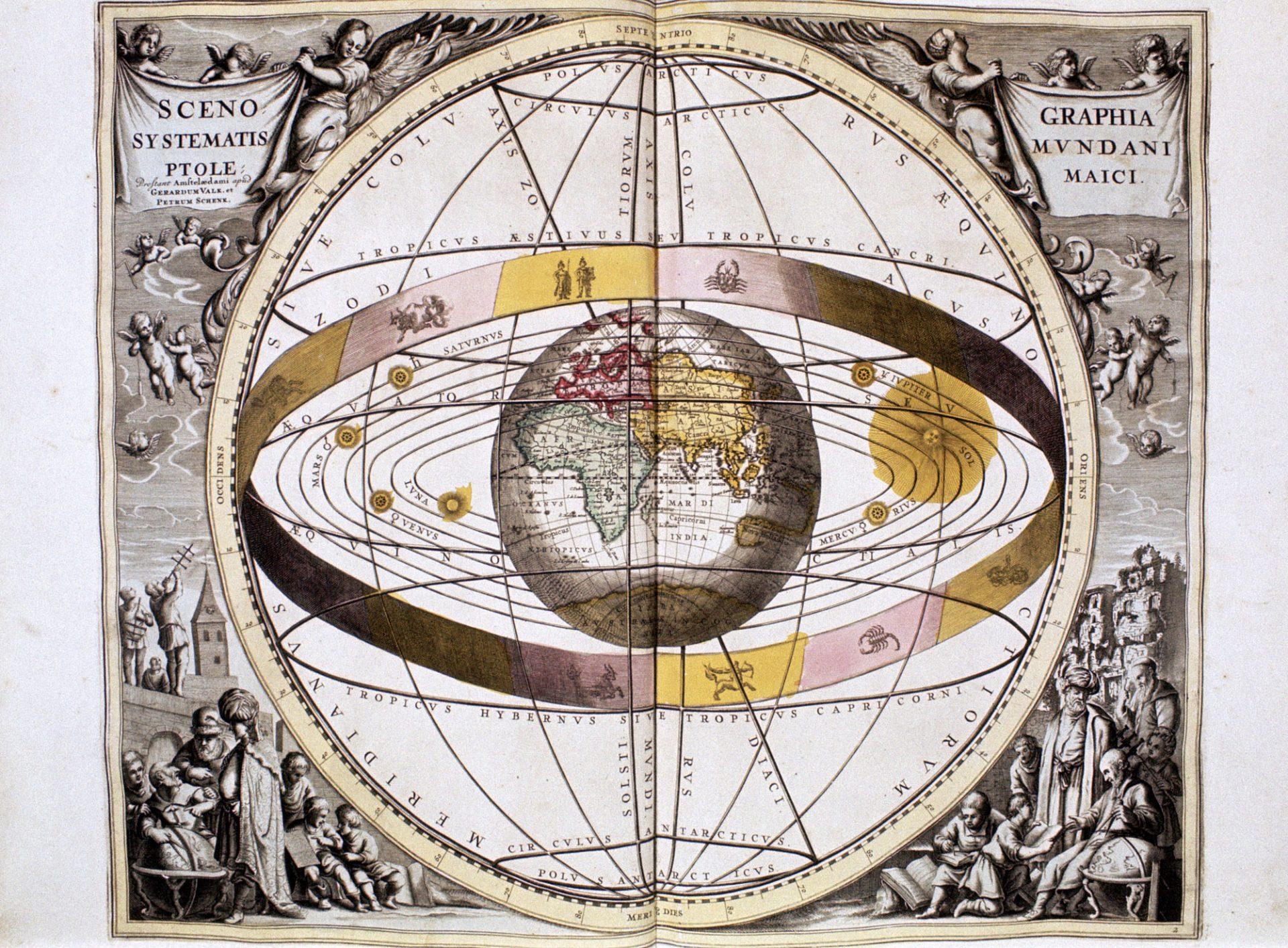 Jordkloden med stjernetegn