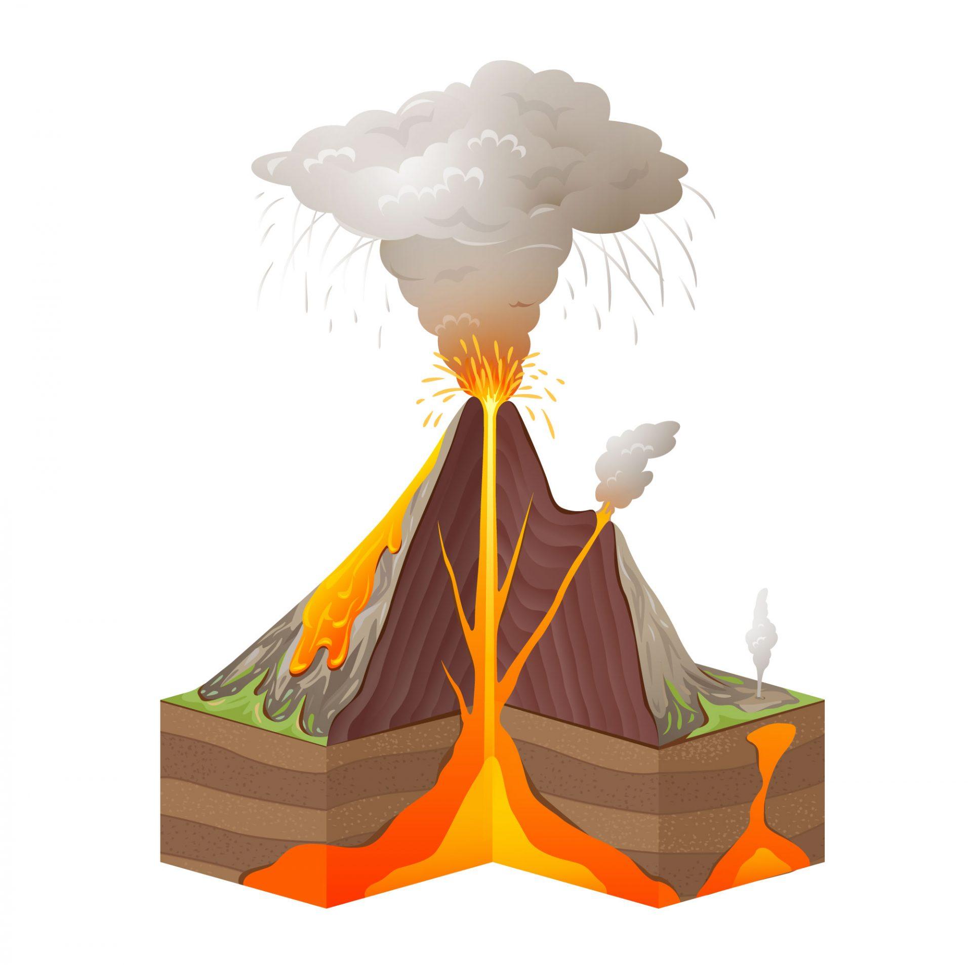 Vulkanutbrudd illustrert