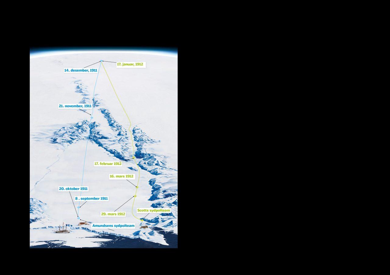 Kappløp mot polene, Amundsen og Scott
