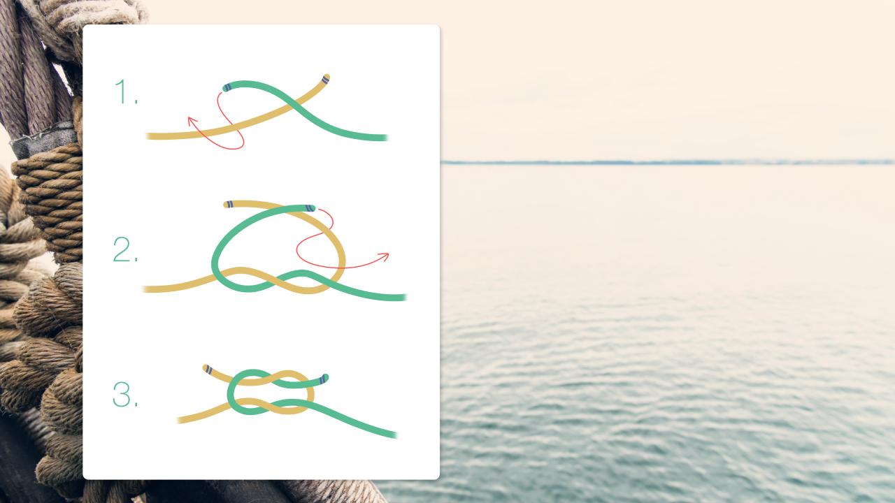 Båtmannsknop illustrert