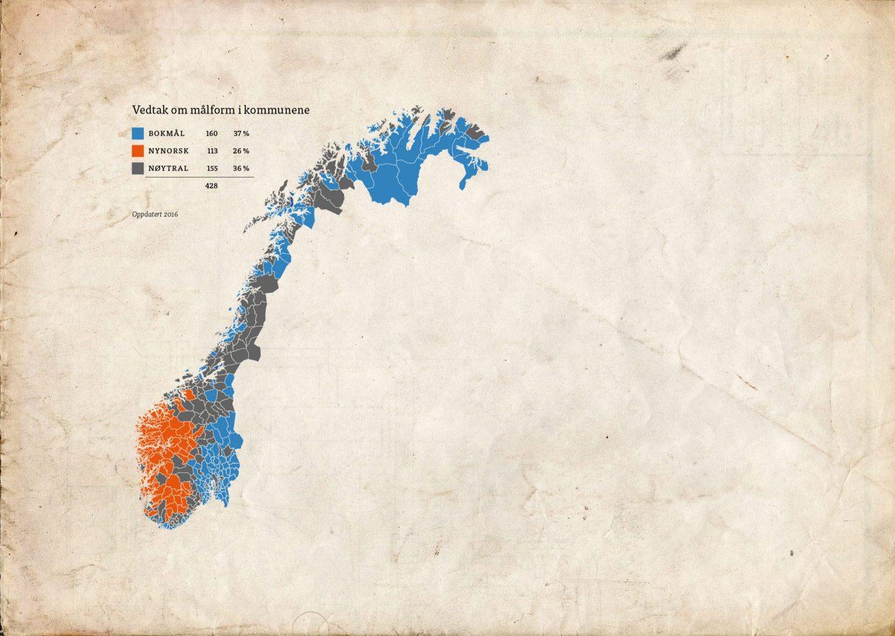 Skriftspråkene i Norge