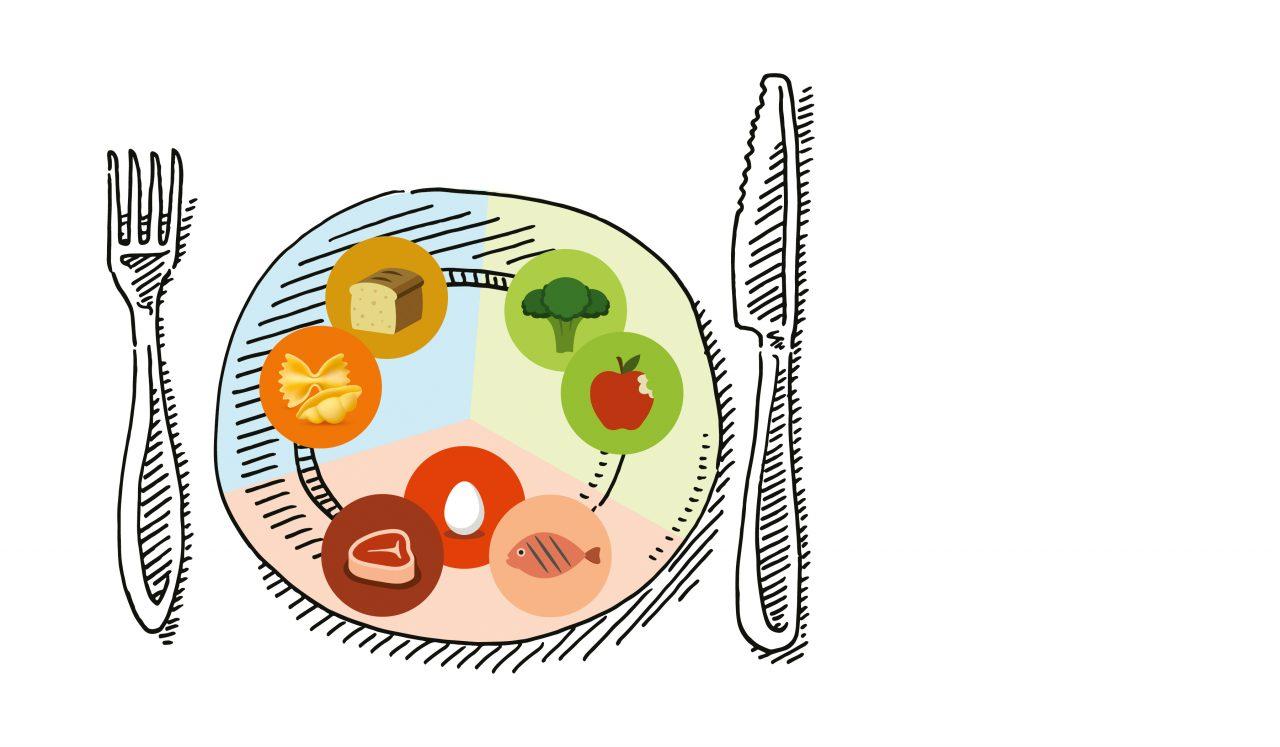 Tallerken og bestikk tegnet med skisset strek. Tallerkenen er delt i tre like store deler, alle i ulike farger. Hvert del inneholder henholdsvis en matgruppe: frukt og grønt, kjøtt, fisk og egg, samt brød og pasta.